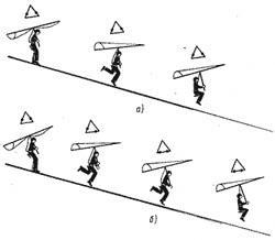 Дельтаплан инструкция