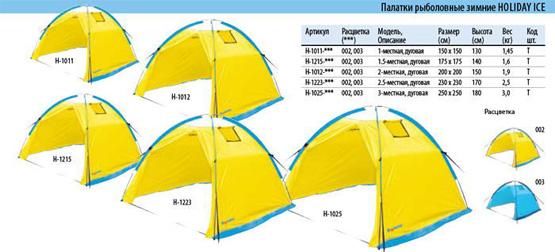 Обзор палаток для зимней рыбалки